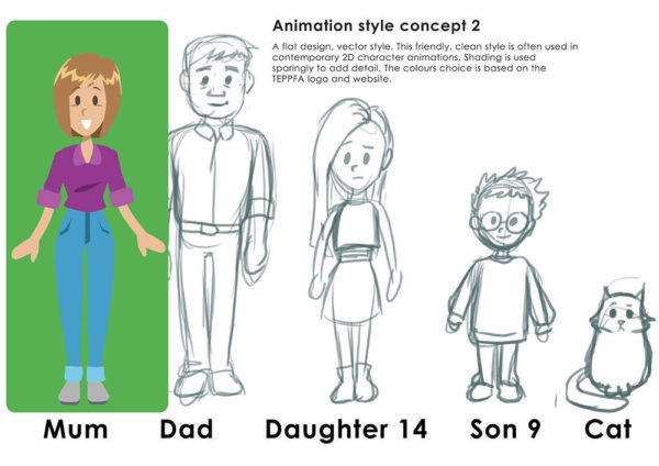 Explainer animation character designs