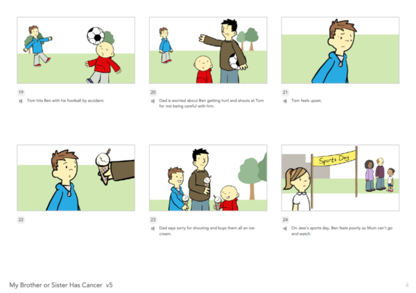 Storyboard for My Brother or Sister Has Cancer - Childrens Cancer and Leukaemia Group