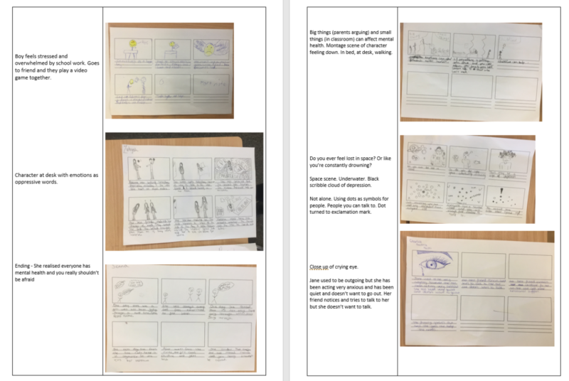 Storyboard analysis from workshops