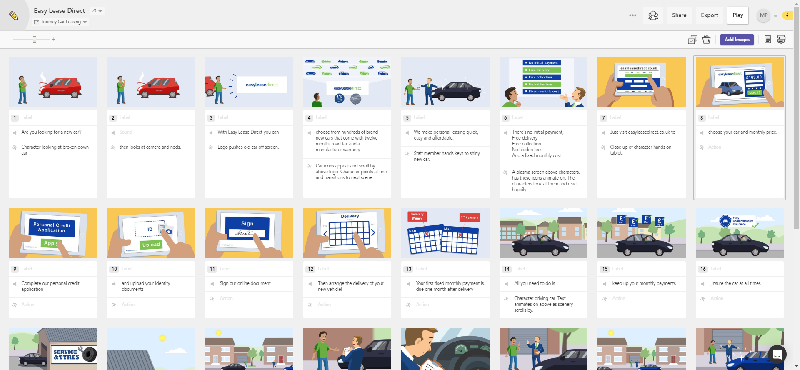 Storyboards for Easy Lease Direct car rental explainer animation