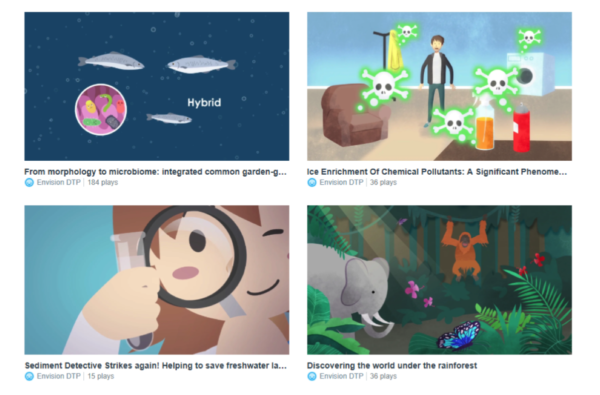 Envision environmental science animations