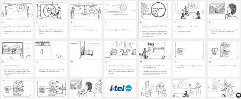 Sketched storyboards
